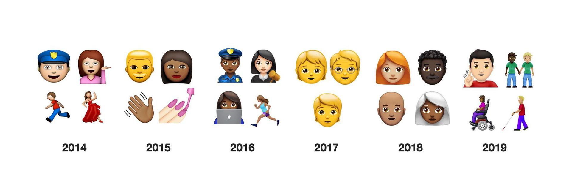 Entwicklung der Emojis seit 2014. Bunter und vielfältiger sind sie geworden. © Emojipedia