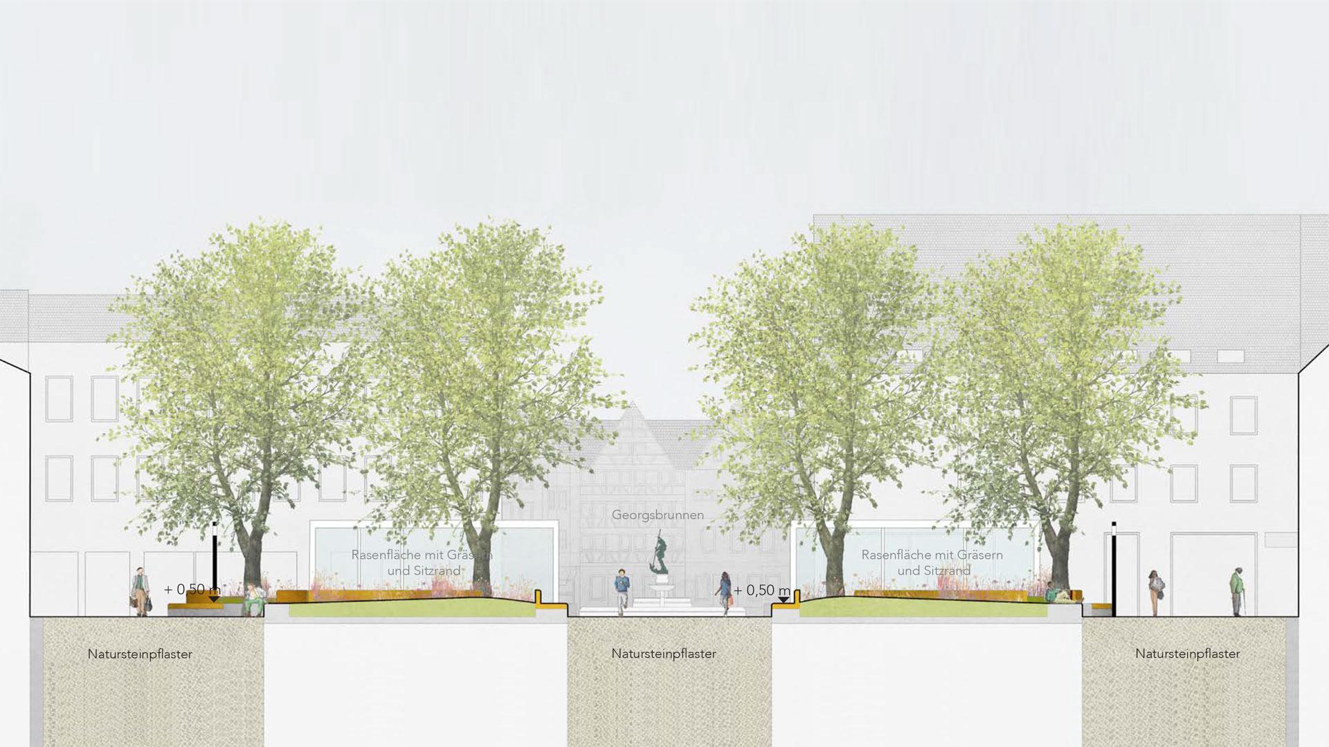 Querschnitt des Entwurfs von GTL Michael Triebswetter. Grafik: GTL Michael Triebswetter Landschaftsarchitekt. © Stadt Limburg